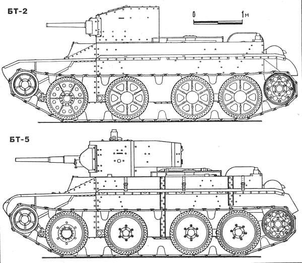 БТ-2 БТ-5