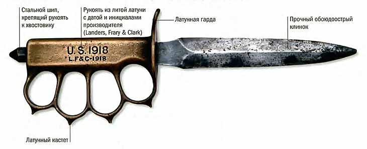 Окопный нож США