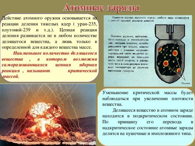 Принцип действия атомной бомбы