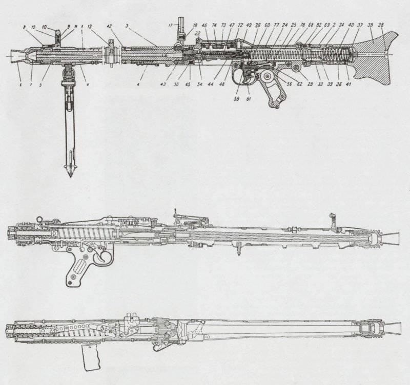Схема пулемета МГ-42