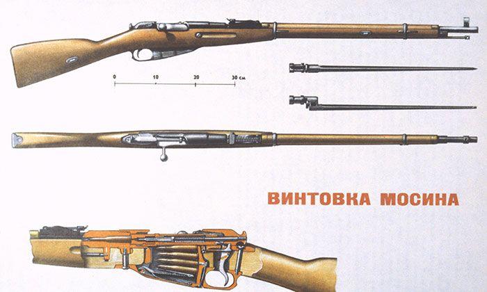 Схема винтовки Мосина