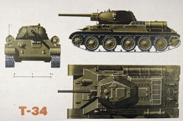 Т-34 измерения