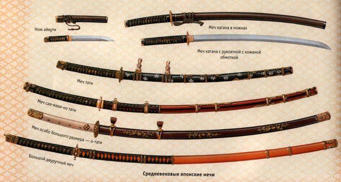 Виды японских мечей