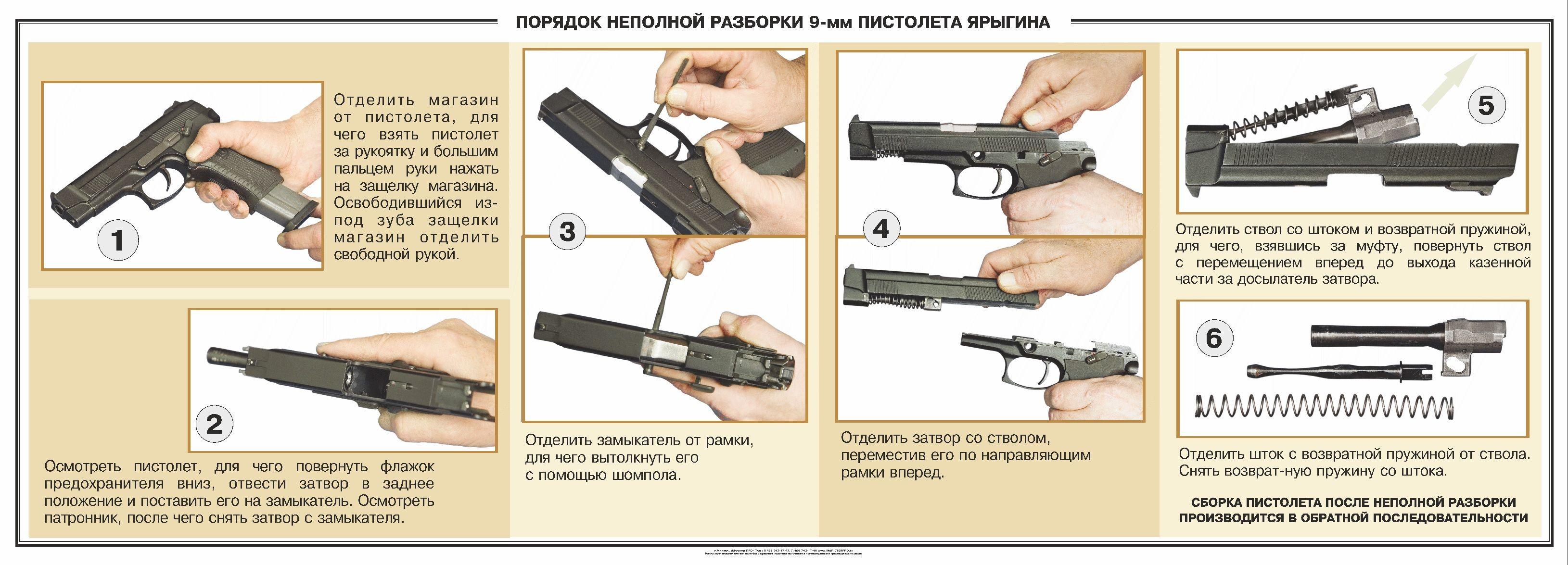 Порядок разборки пистолет Ярыгина