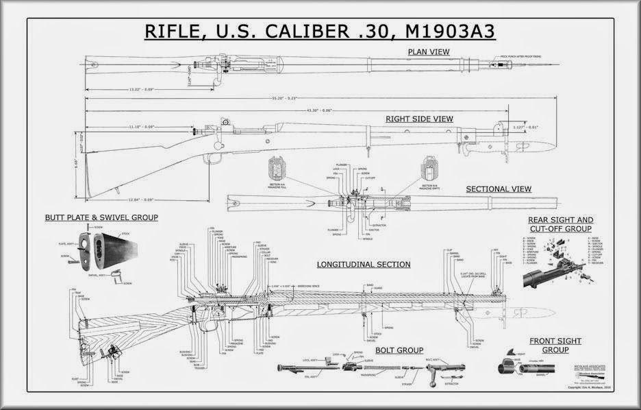 Схема винтовки