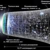 Самое детальное фото Вселенной весит четверть терабайта