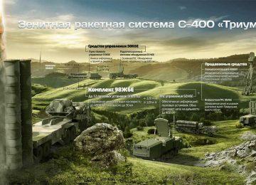 Комплекс С 400