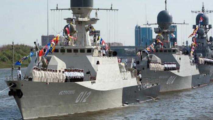 Каспийская флотилия сегодня