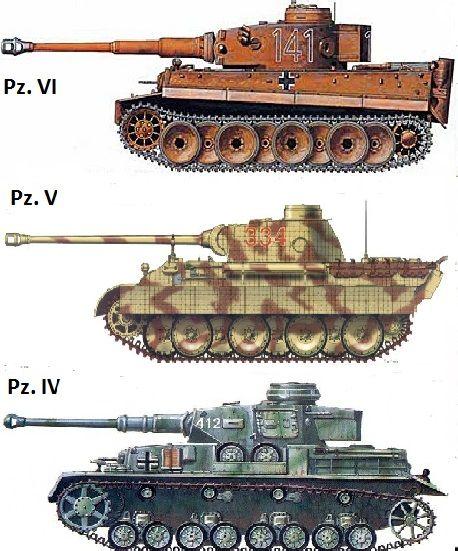 Противники Т-34-85