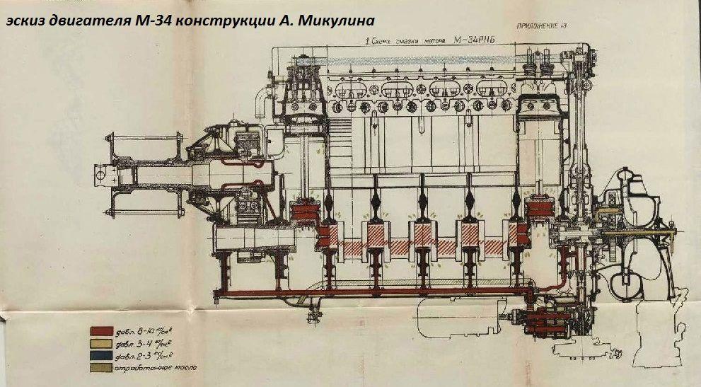Двигатель М-34