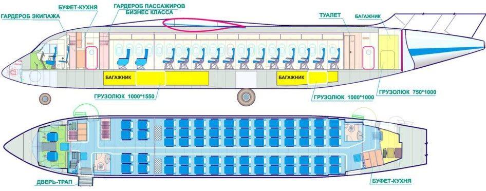 Схема Ан-148