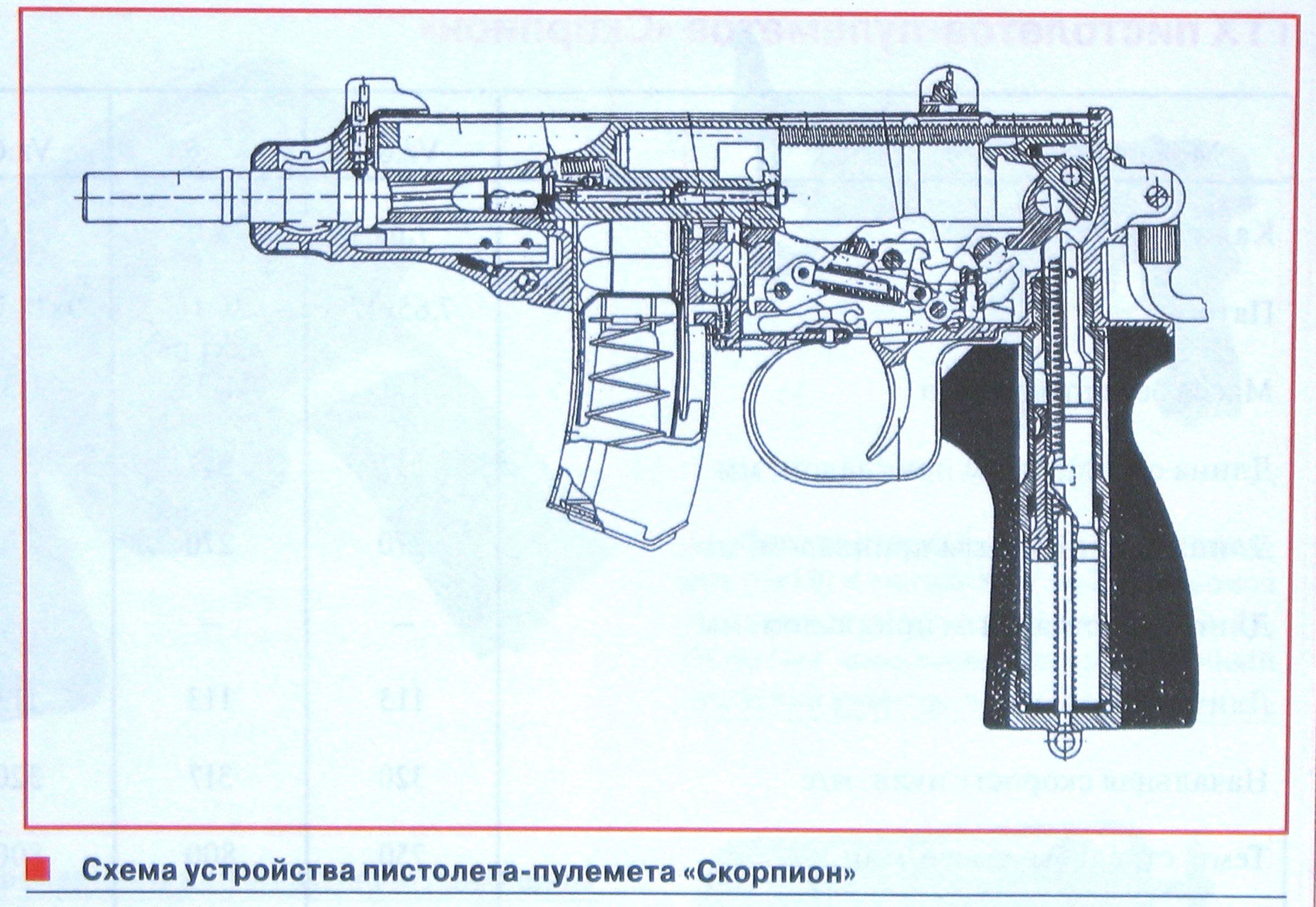 Схема Skorpion Vz. 61
