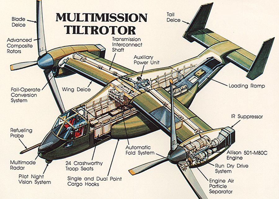 Схема V-22 Osprey