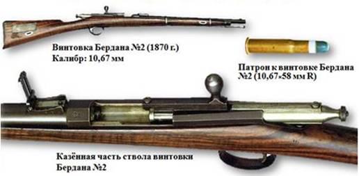 Винтовка Бердана №2