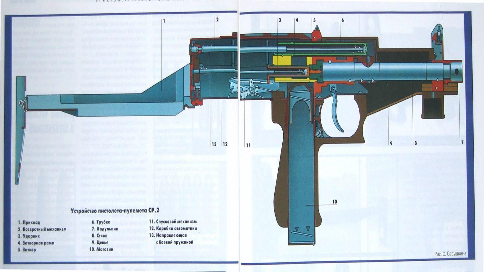 Схема СР-2