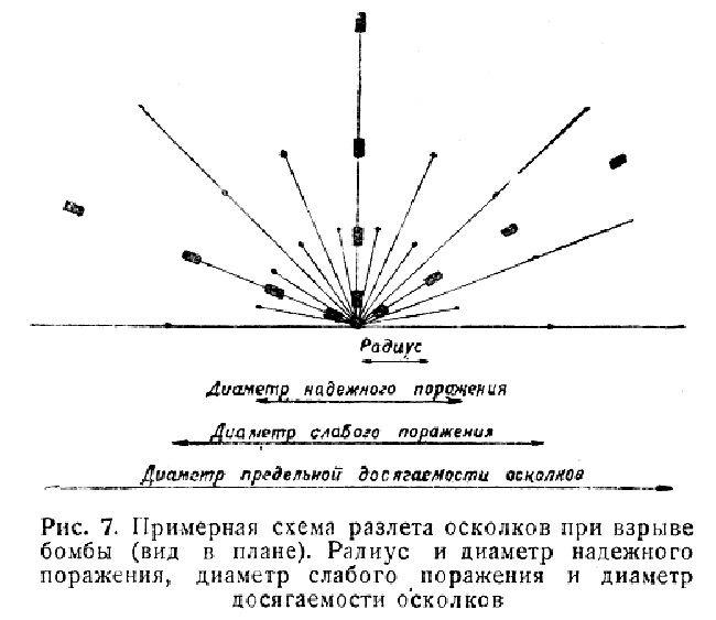 Схема взрыва