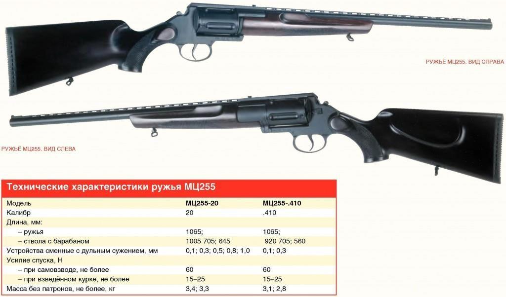 Характеристики МЦ-255