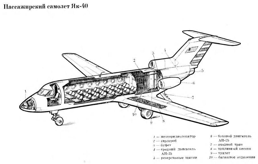 Схема Як-40