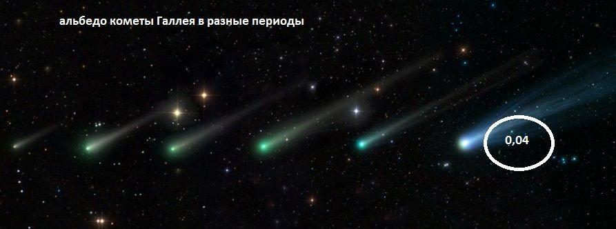 Альбедо кометы