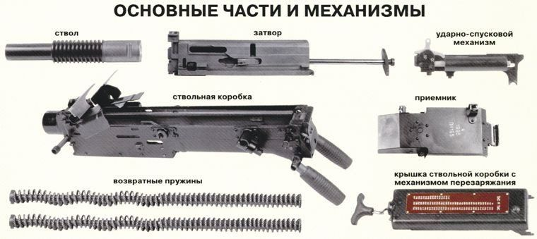 Конструкция АГС-17
