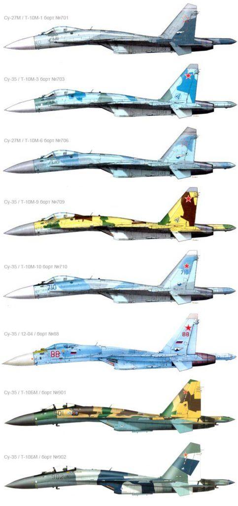 Модели Су-35