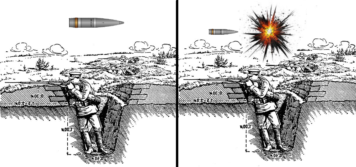 Схема действия снаряда с радиоподрывом