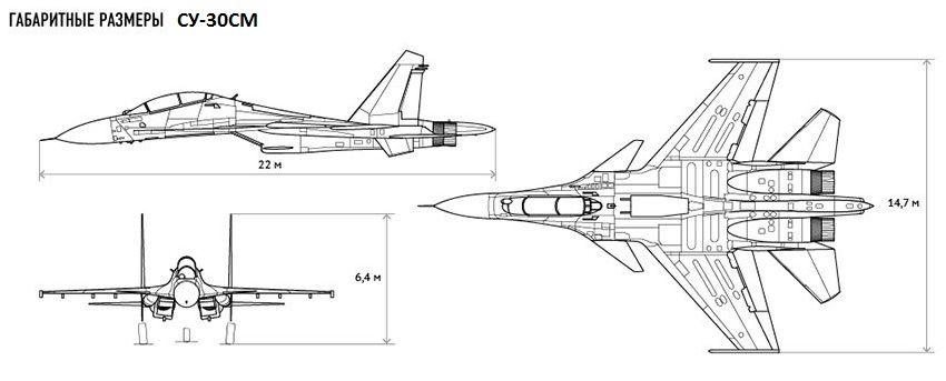 Схема Су-30СМ