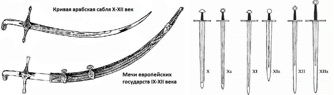 Сравнение сабли и мечей