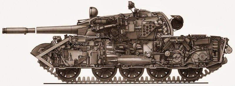 Т-54 в разрезе