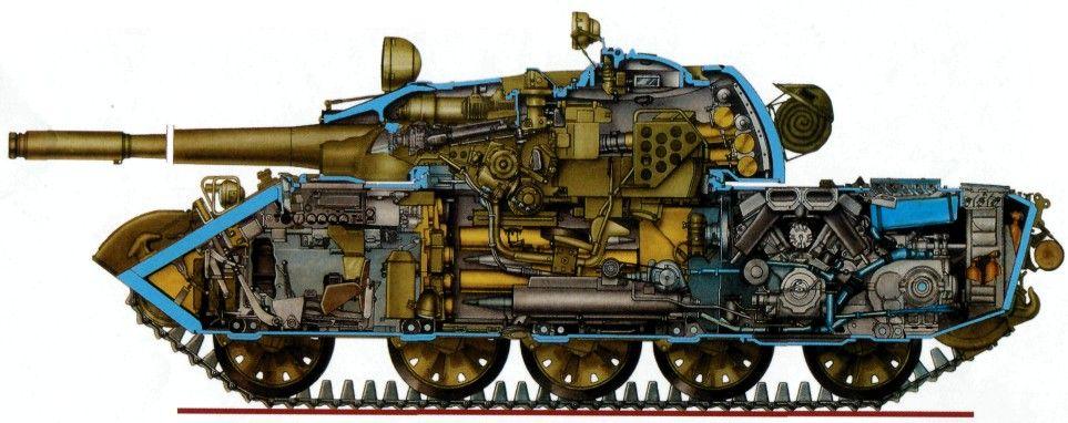 Устройство Т-54