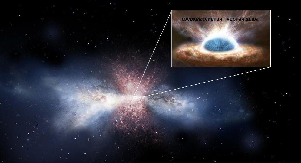 Ядро галактики Андромеда