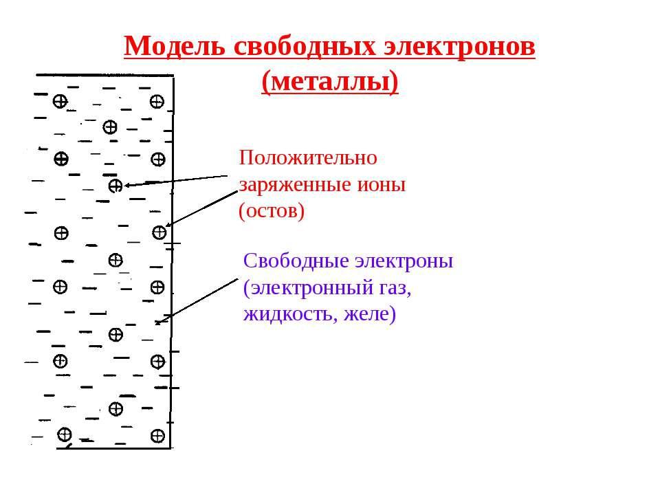 Электронный вырожденный газ