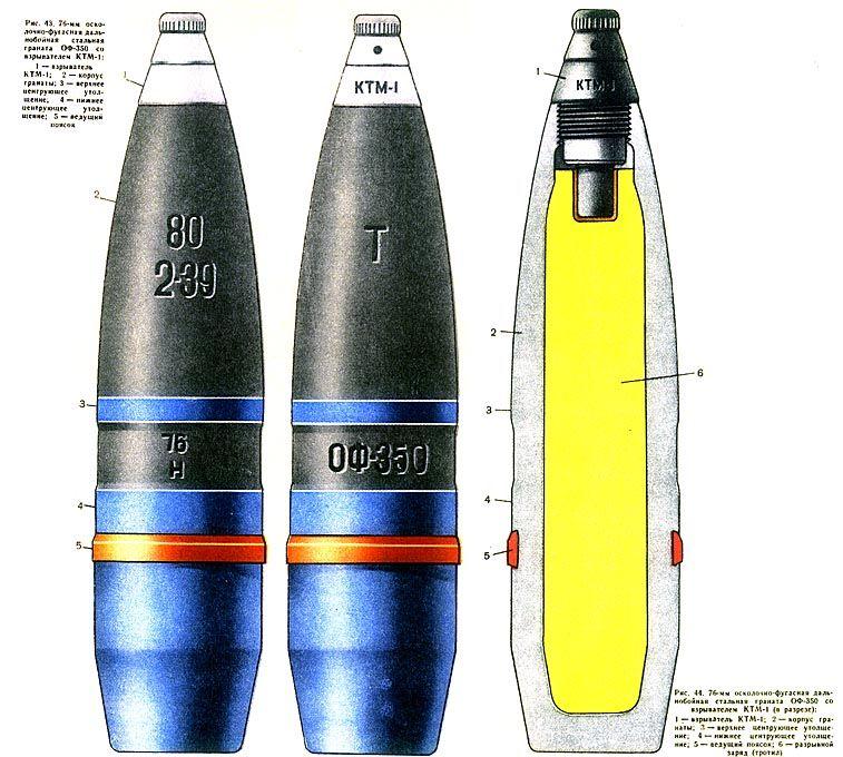 Граната ОФ-350