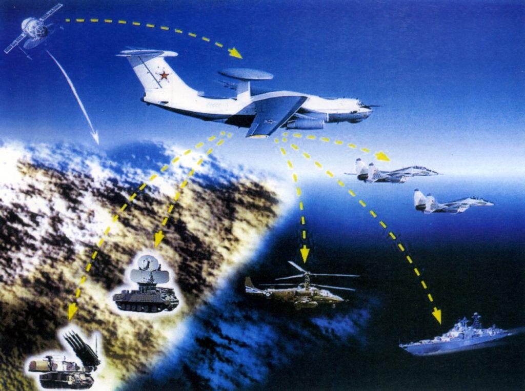 Схема работы А-50