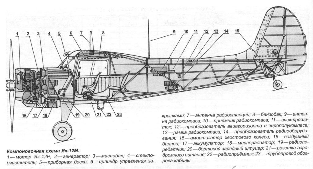 Схема Як-12М