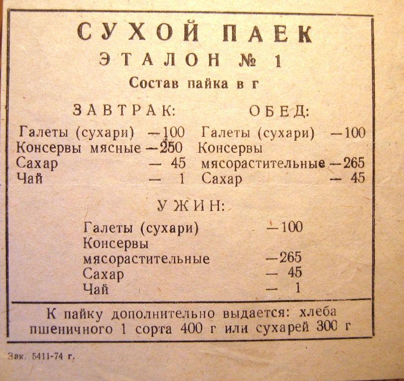 Состав советского пайка