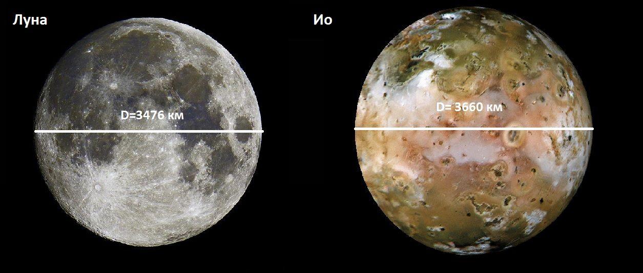 Спутник Ио и Луна