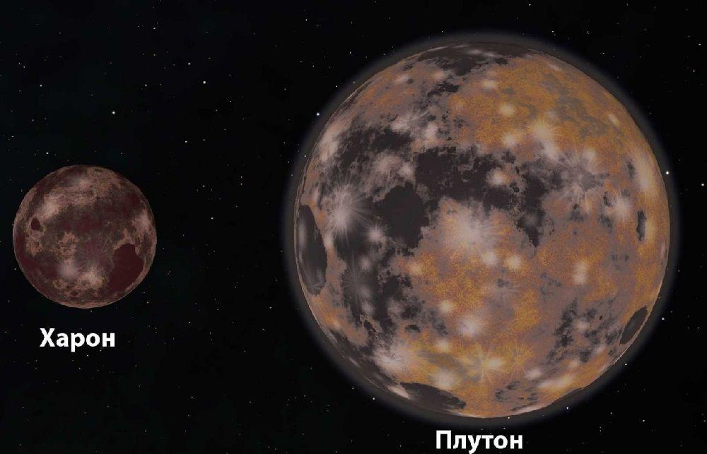 Сравнение Плутона и Харона
