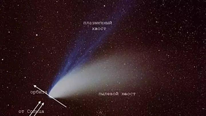 Хвосты кометы