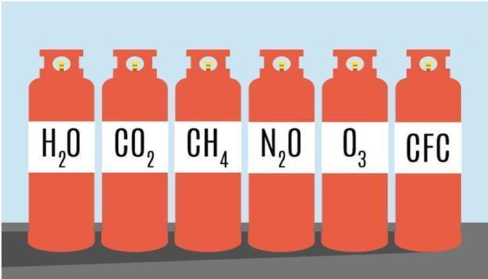 Основные парниковые газы